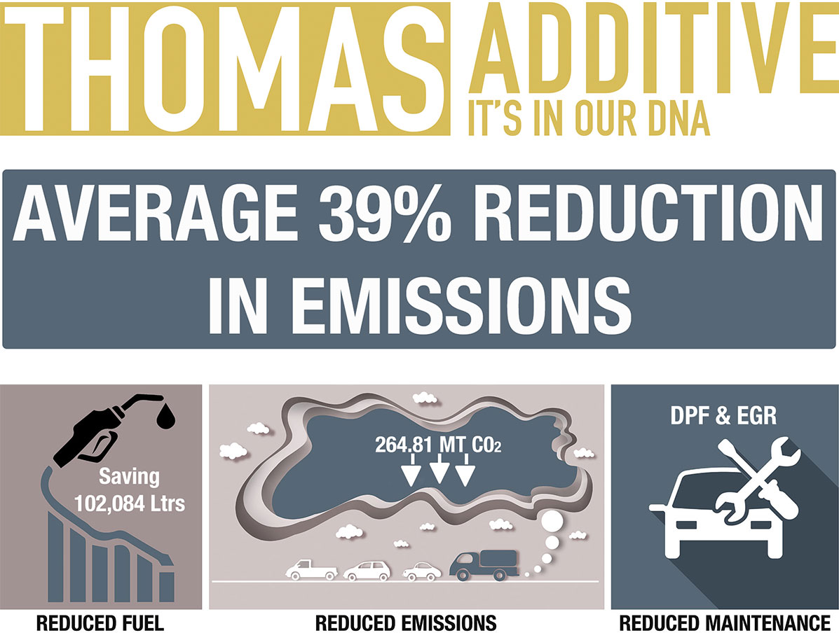 https://www.thomasgroupltd.co.uk/wp-content/uploads/2020/01/39-Reduction-in-emissions-block.jpg